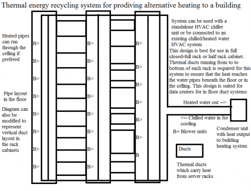 Design for a heat recycling system.png