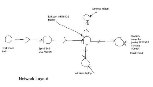 network layout.JPG