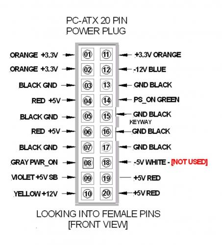 01_atx_20_pin_power_connector.jpg