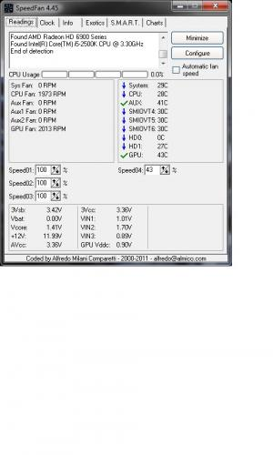 Attached Image: speed fan system idle.jpg