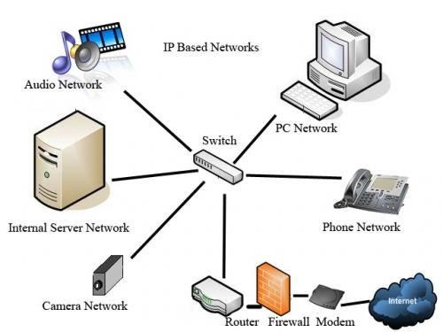 General_Network_Diagram.jpg