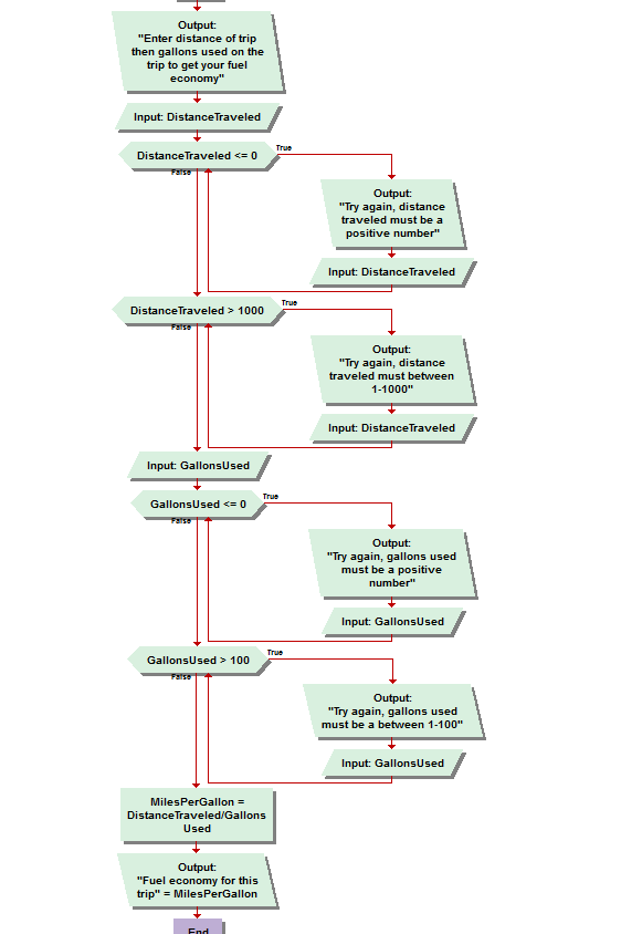 visual logic flowchart Workflows are represented as custom logic diagrams see any object's visual workflow within m-files client visual editor flowchart edition is limited to authorized users changes are saved in the vault, and seen by everyone easy workflow transitions change the object's state and trigger a workflow transition by clicking directly in the.
