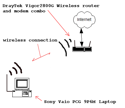 parents_router_setup2.png