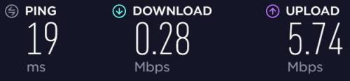 SpeedTest_Church.jpg