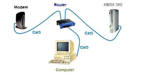Attached Image: Router_wired.JPG